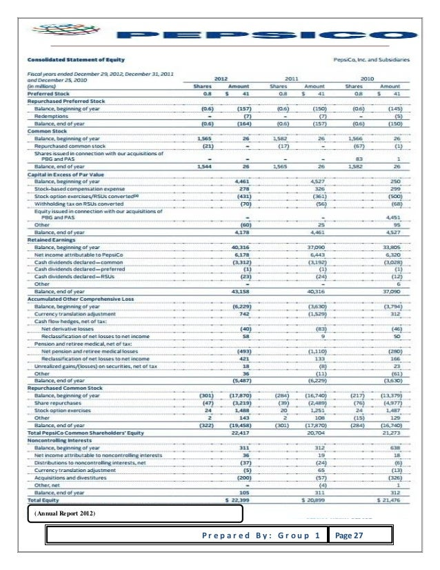 coca cola pepsi financial statement analysis Financial reports and information for the coca-cola company.