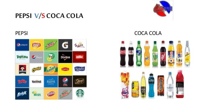 pepsico inc marketing strategy Pepsico's extensive global production and distribution networks are strengths that support the company's international growth and expansion strategies in this aspect of the swot analysis, pepsico's strengths are sufficient to support its global growth strategy.