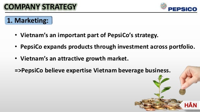 Marketing strategy of pepsico Homework Service