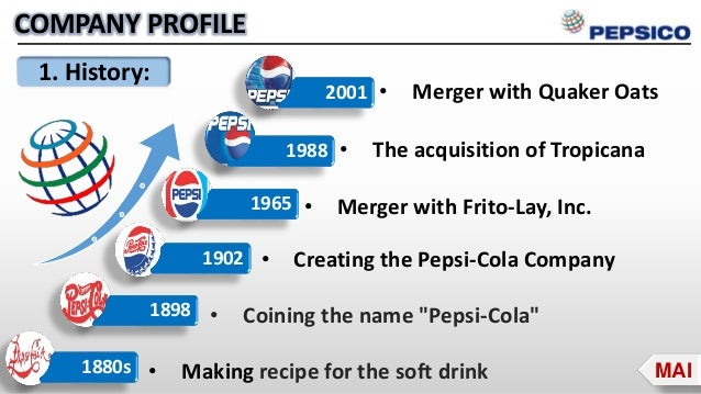 pepsi company The official home of pepsi® stay up to date with the latest products, promotions, news and more at wwwpepsicom.