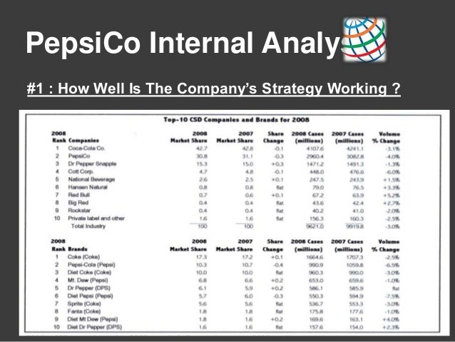 pepsi strategic and competitive analysis