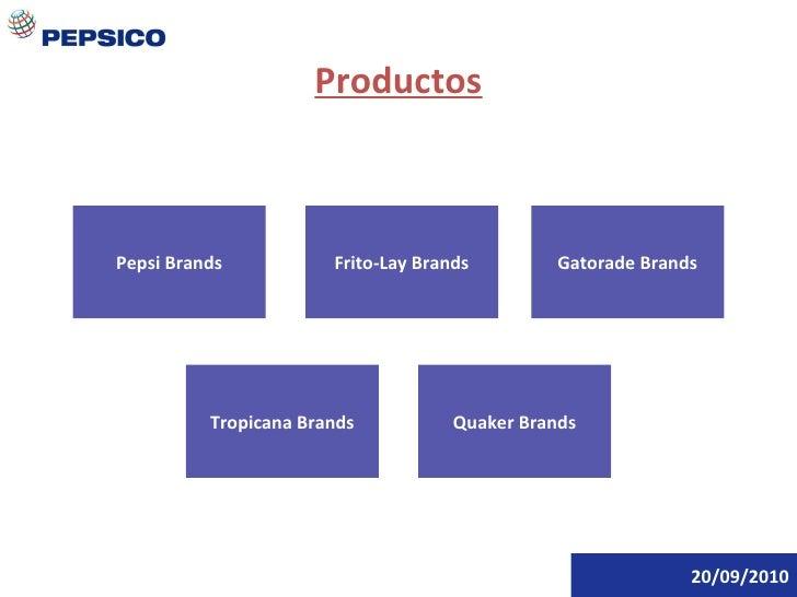 Caso 2 Grupo 1 Pepsico