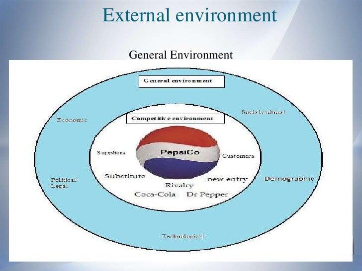Internal and external environment vodafone