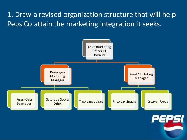 company structure of pepsico A free inside look at pepsico salary trends 7,712 salaries for 2,005 jobs at pepsico salaries posted anonymously by pepsico employees.