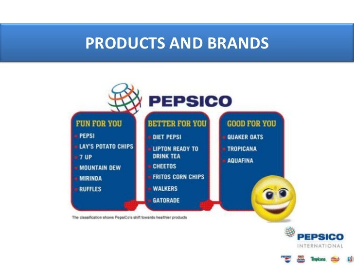 pepsico presentation Pepsico, inc is an american multinational food, snack, and beverage corporation headquartered in purchase, new york pepsico has interests in the.