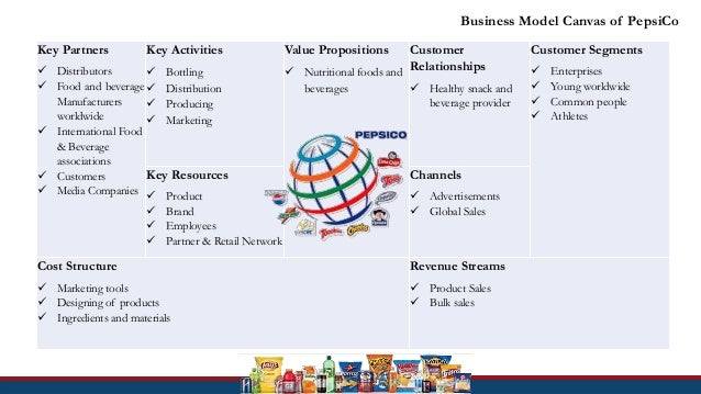 pepsico s diversification strategy Business case study: pepsico company overview food for good supports pepsico's new product and its participation aligns with its company strategy.