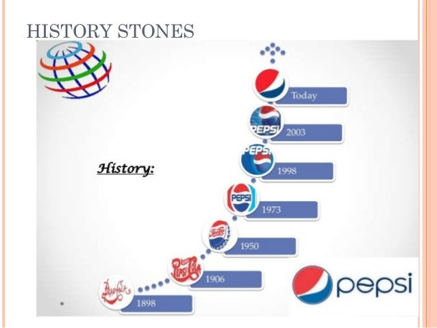 pepsi co strategic management Business strategy & analysis - pepsi - free download as word doc (doc / docx),   this document contains analysis on different strategies adopted by pepsico.