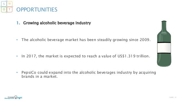 a business analysis of pepsico a company in the non alcoholic beverage industry Global non alcoholic beverages market analysis, by product type by product type, the industry revenue is analyzed across carbonated soft drinks, fruit beverages, bottled water, sports drink, functional beverages among others.
