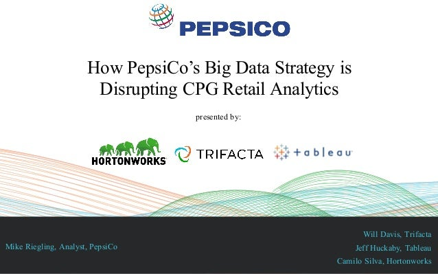 How Pepsico's Big Data Strategy Is Disrupting Cpg Retail. Sacramento Superior Court Family Law. Direct Tv Internet Offers Excelsior Rn To Bsn. Marketing Data Companies Used Cars Andover Ma. Business Flights To Paris Data Mining Schools. Dentist In Port Arthur Tx Template In Outlook. What Is Life Line Screening Cita Para Medico. How To Finance Commercial Property. Map Of Emerging Markets Tempurpedic Austin Tx