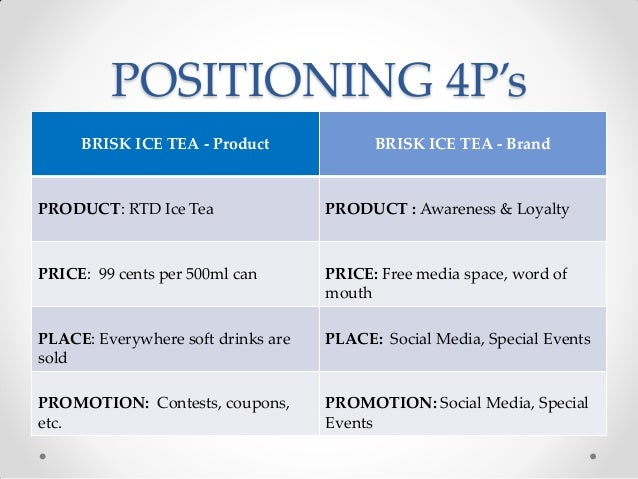 the current positioning of pepsico Promotion strategy key promotion strategy of pepsi pepsi promotes its products by personal selling, advertising, and sales promotion for advertising, and sales.
