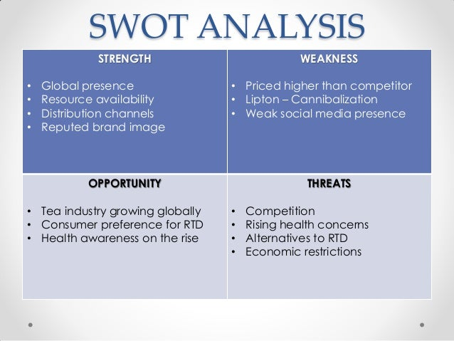pepsico swot analysis essay Read this essay on pepsi co swot come browse our large digital warehouse of free sample essays get the knowledge you need in order to pass your classes and more.