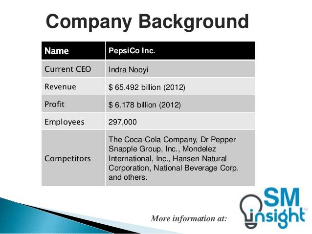 an analysis of the company background and social responsibilities of the coca cola company in americ Coca cola® research paper and swot analysis 1 background and history coca-cola's history dates back to the leads the company's business activities in over.