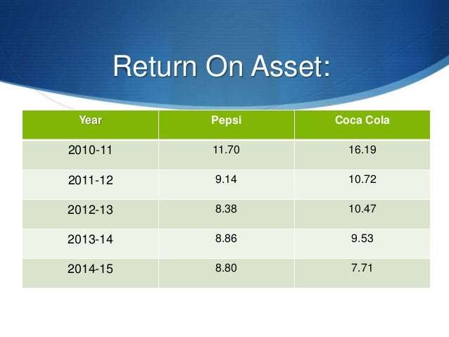 coca cola and pepsi capital structure Due to their high capital this analysis of the cola wars continue - coke vs pepsi the company known as coca-cola structure of the.