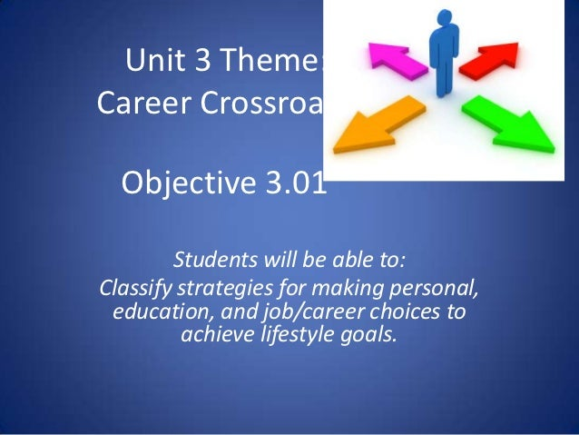 Unit 3 Theme:Career Crossroads  Objective 3.01        Students will be able to:Classify strategies for making personal, ed...