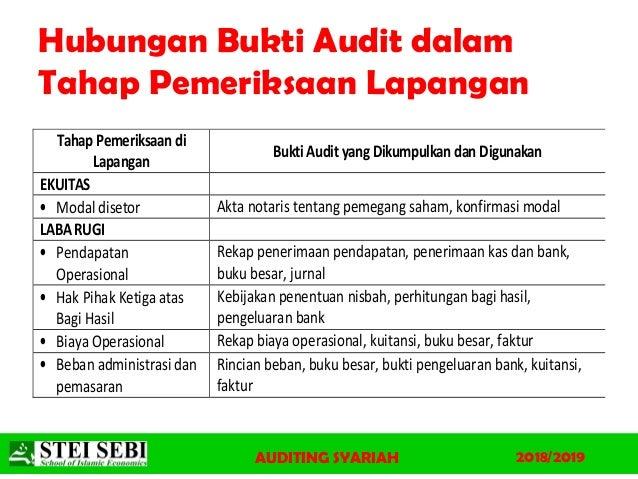 Bukti Audit Sharia Auditing