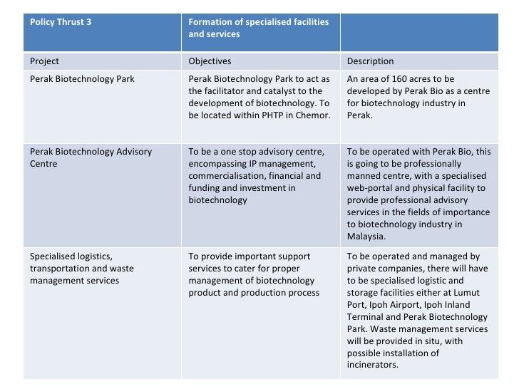 Perak biotechnology strategic blueprint 2011 2015 10 malvernweather Choice Image