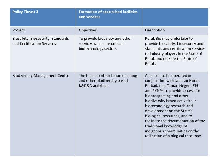Perak biotechnology strategic blueprint 2011 2015 11 malvernweather Gallery