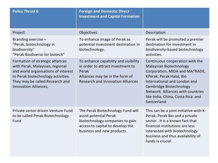 Perak biotechnology strategic blueprint 2011 2015 regional biotechnology clusters 13 malvernweather Choice Image