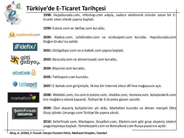 ec4aa4218030d ... Mediacat Kitapları, İstanbul; 5.