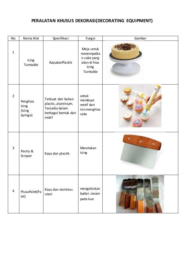 Klasifikasi Peralatan Pastry And Bakery