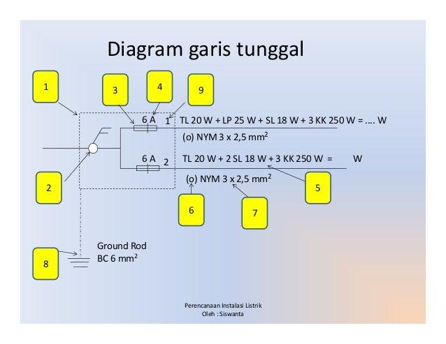 Perancangan instalasi listrik read only compatibility mode diagram garis tunggal ccuart Images