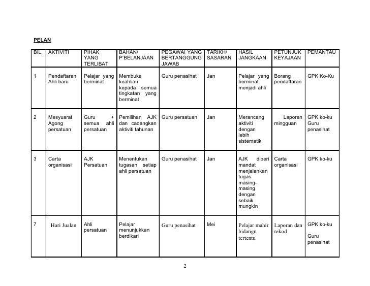 Perancangan Strategik Kelab Kebudayaan 2012
