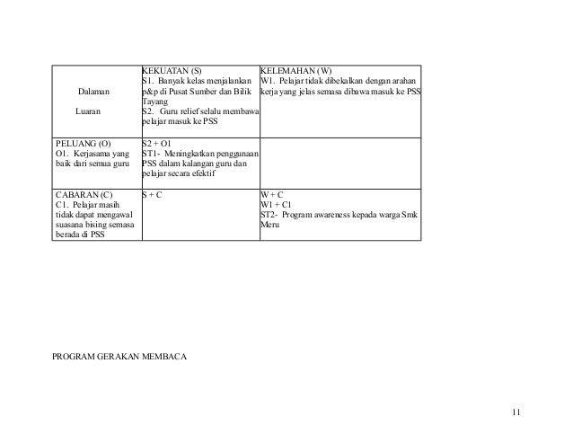 Perancangan strategik pss aspek penggunaan pss 10 11 ccuart Gallery