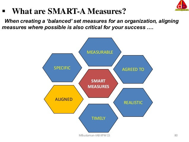 Perancangan strategik strategic planning 80 ccuart Choice Image