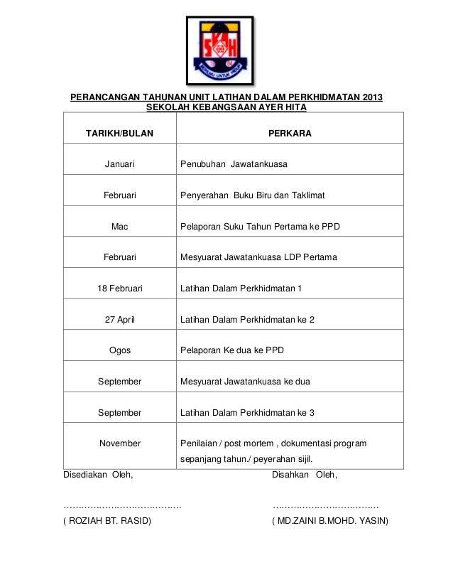 PERANCANGAN TAHUNAN UNIT LATIHAN DALAM PERKHIDMATAN 2013 SEKOLAH KEBANGSAAN AYER HITA TARIKH/BULAN  PERKARA  Januari  Penu...