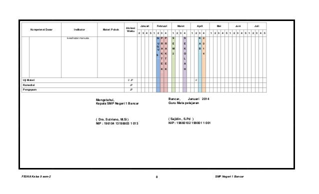 Perangkat Mengajar Ipa Fisika Smp Kls 9 Sem 2 Tahunpelajaran 2013 2014
