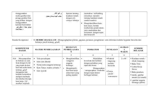 Perangkat Pembelajaran Bahasa Arab 7 1314