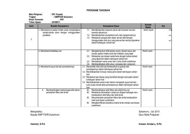 PROGRAM TAHUNANMata Pelajaran          : IPA TerpaduTingkat                     : SMPPGRI SukamoroKelas/ Semester         ...