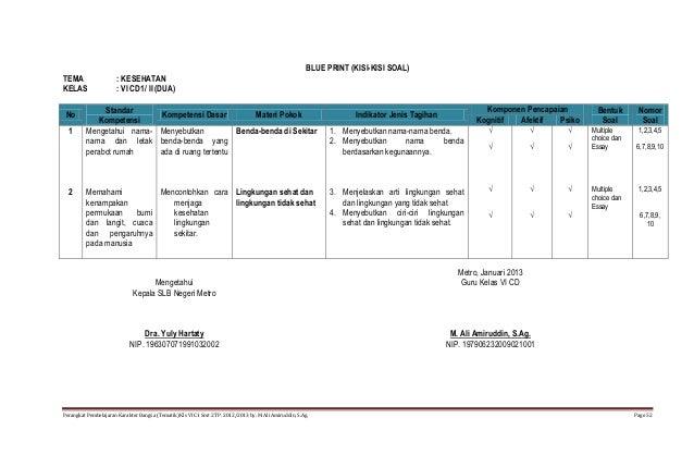 Perangkat Pembelajaran Karakter Bangsa Smt 2 2012 2013
