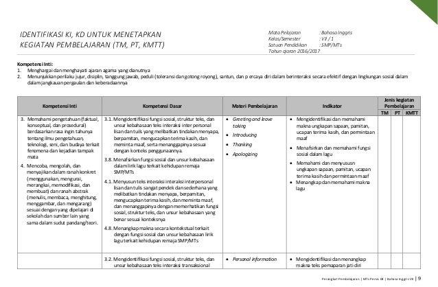 Perangkat Pembelajaran Kurikulum 2013 Bahasa Inggris Kelas 7 Mts