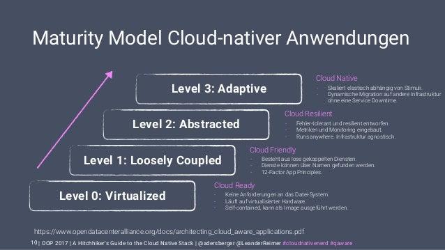 | OOP 2017 | A Hitchhiker's Guide to the Cloud Native Stack | @adersberger @LeanderReimer #cloudnativenerd #qaware Maturit...