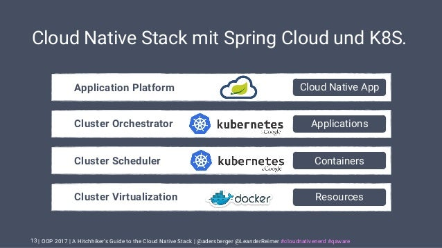 | OOP 2017 | A Hitchhiker's Guide to the Cloud Native Stack | @adersberger @LeanderReimer #cloudnativenerd #qaware Orchest...