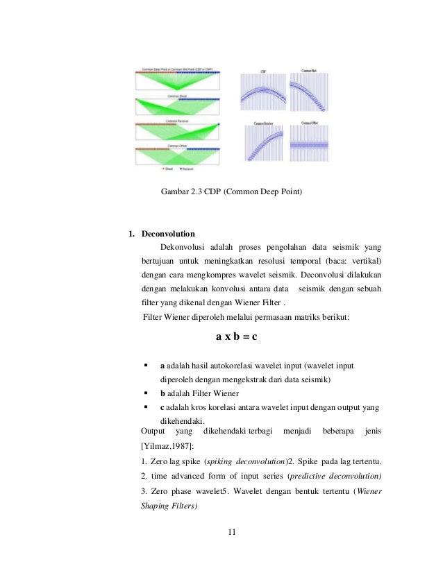 Gambar 2.3 CDP (Common Deep Point)  1. Deconvolution Dekonvolusi adalah proses pengolahan data seismik yang bertujuan untu...