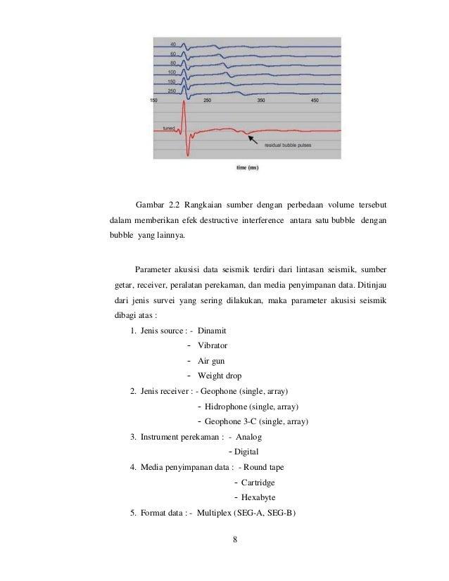 Gambar 2.2 Rangkaian sumber dengan perbedaan volume tersebut dalam memberikan efek destructive interference antara satu bu...