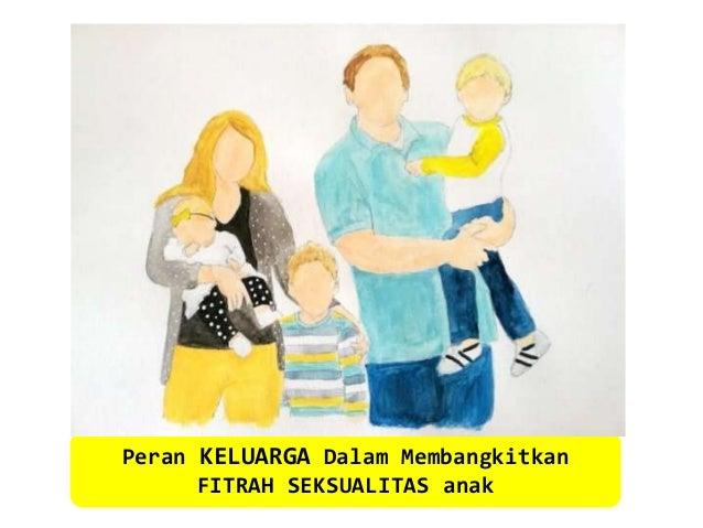 Peran KELUARGA Dalam Membangkitkan FITRAH SEKSUALITAS anak