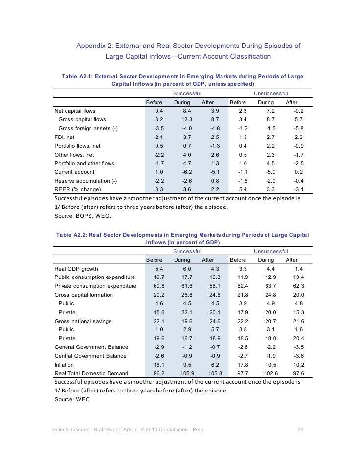 advanced macroeconomics jeffrey rohaly pdf