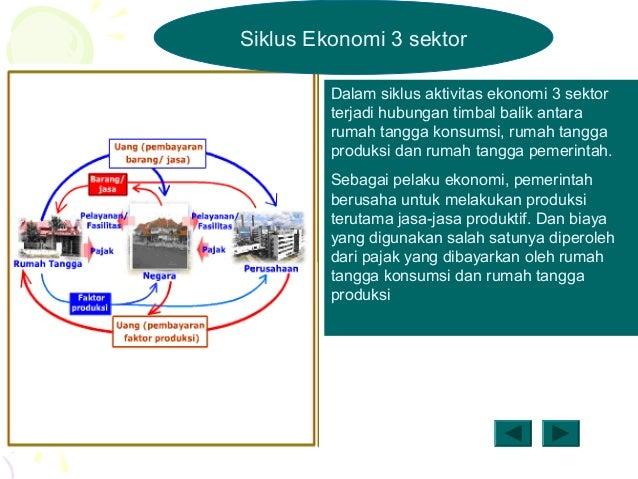 Peran produsen dan konsumen bagi pemerintah diagram interaksi ccuart Images