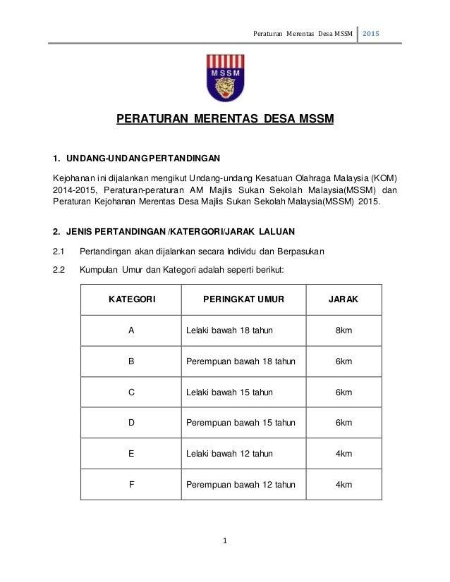 Peraturan Merentas Desa MSSM 2015 1 PERATURAN MERENTAS DESA MSSM 1. UNDANG-UNDANG PERTANDINGAN Kejohanan ini dijalankan me...