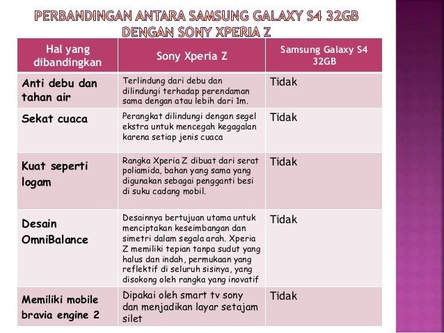 Perbandingan sony experia z dengan samsung galaxy s4 [recovered] okeee
