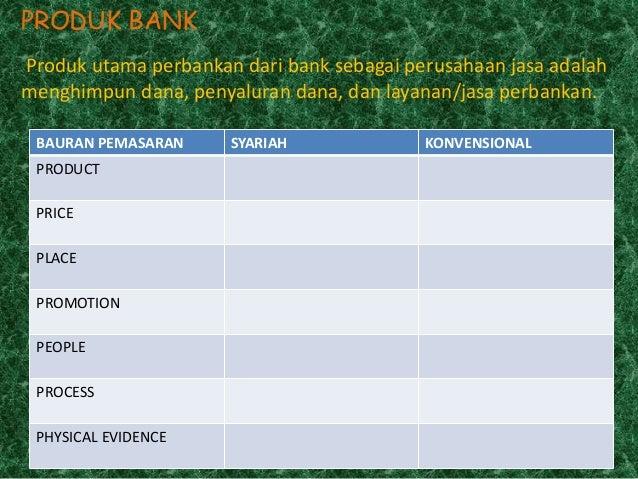 Image Result For Cara Pemasaran Produk Bank Syariah