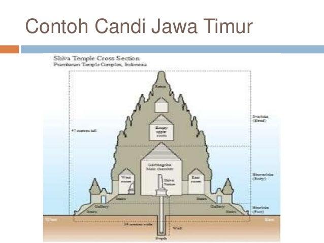 X Sejarah Indonesia Perbedaan Candi Di Jawa Timur Dan Jawa Tengah