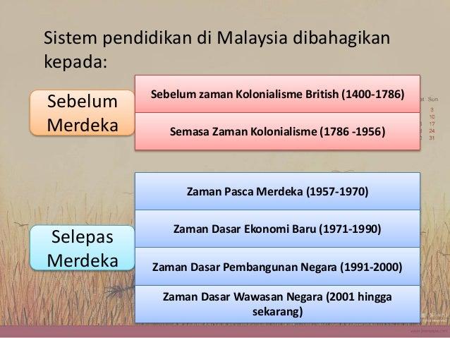 Perbezaan Sistem Pendidikan Semasa Berbanding Sebelum Merdeka