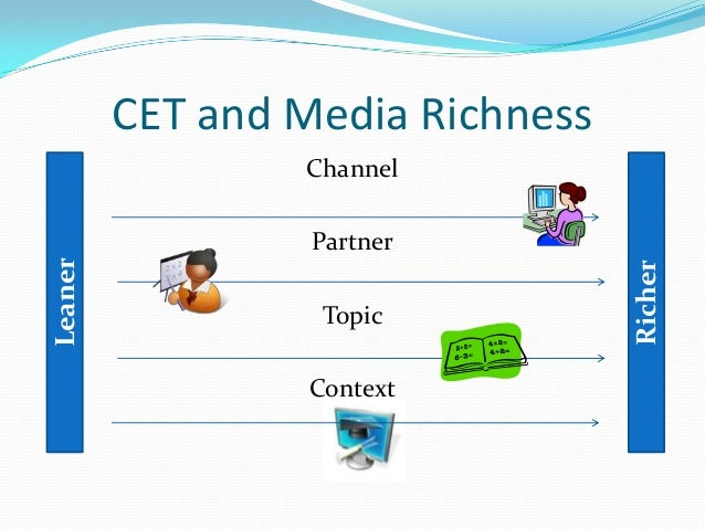 media richness Extending media richness theory to explain social media adoption microbusinesses debashish mandal fassgrad 2012 – 12th nov 2012 highlights of.