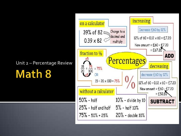 Math 8 <br />Unit 2 – Percentage Review<br />