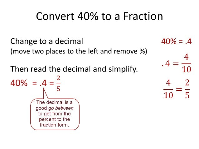 Percent to Fraction Conversion