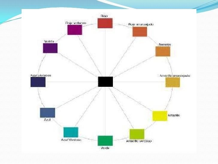 Percepci n del color - Como hacer color gris ...